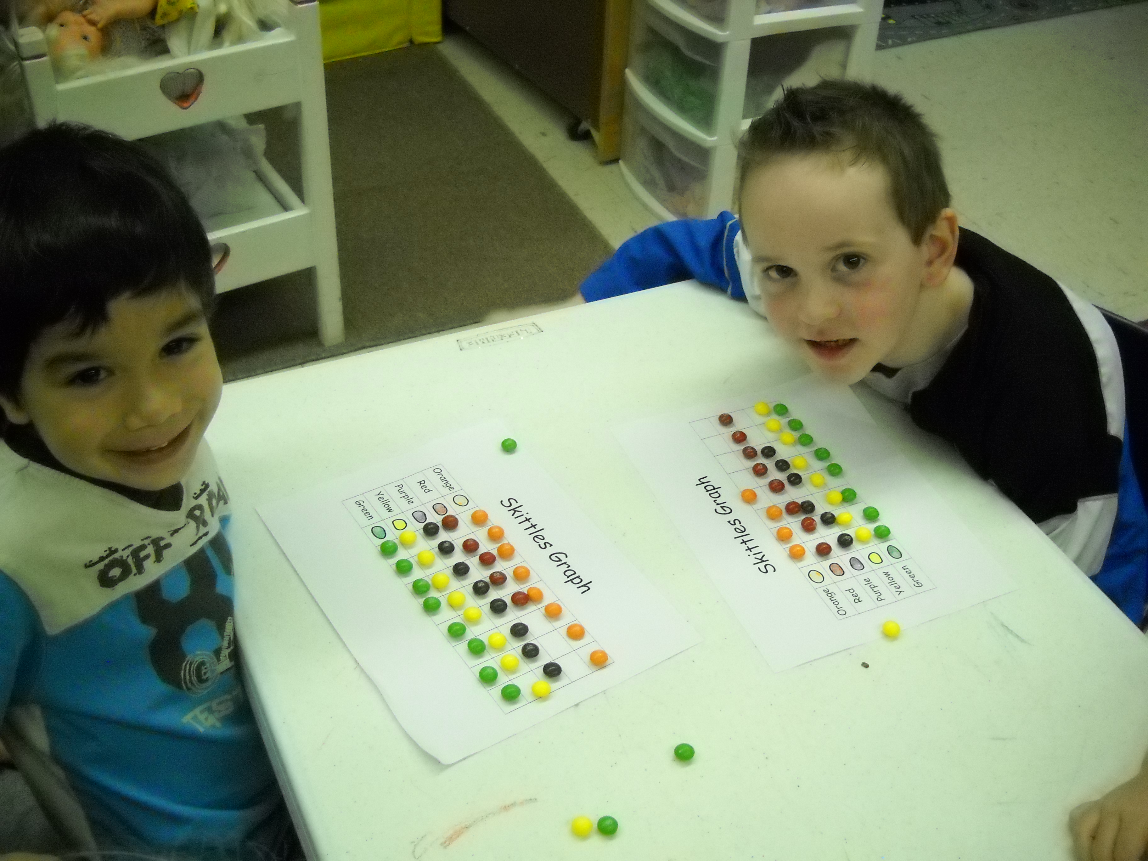 Skittles activity with graphing redirected from skittles activity